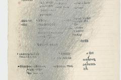 刘丽芬Liu Lifen  无用之门-龙卷风 纸本铅笔丙烯  81x59cm 2008
